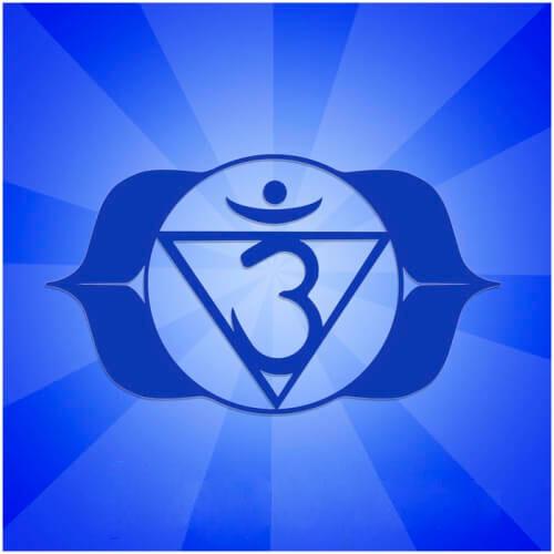 El Chakra del Tercer Ojo (Ajna Chakra)