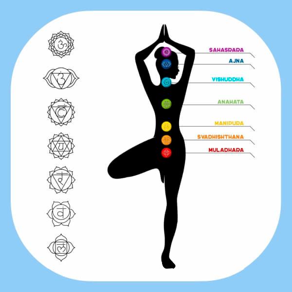 Curar los siete chakras